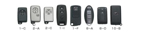 corresponding-remote-control-key